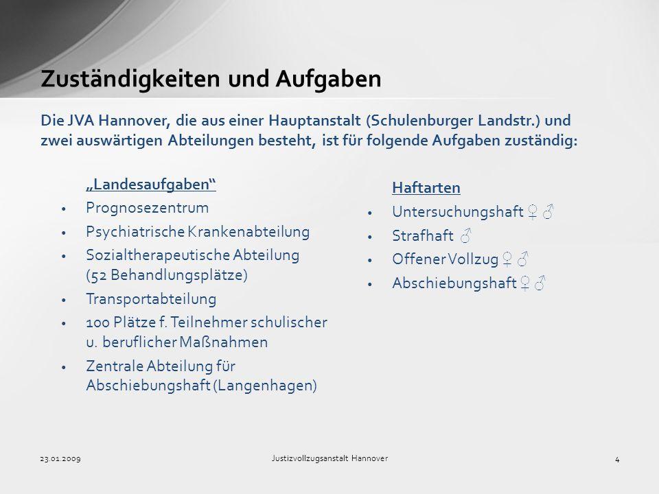 23.01.2009Justizvollzugsanstalt Hannover5 Die Anstalt verfügt über 976 Haftplätze.