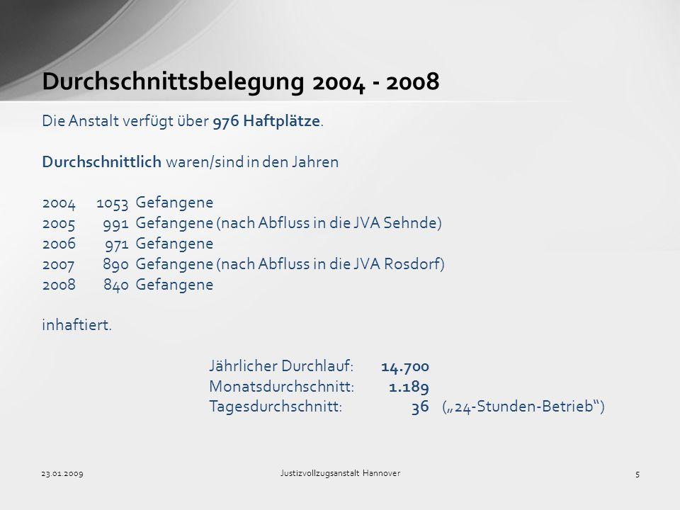 23.01.2009Justizvollzugsanstalt Hannover5 Die Anstalt verfügt über 976 Haftplätze. Durchschnittlich waren/sind in den Jahren 20041053Gefangene 2005991