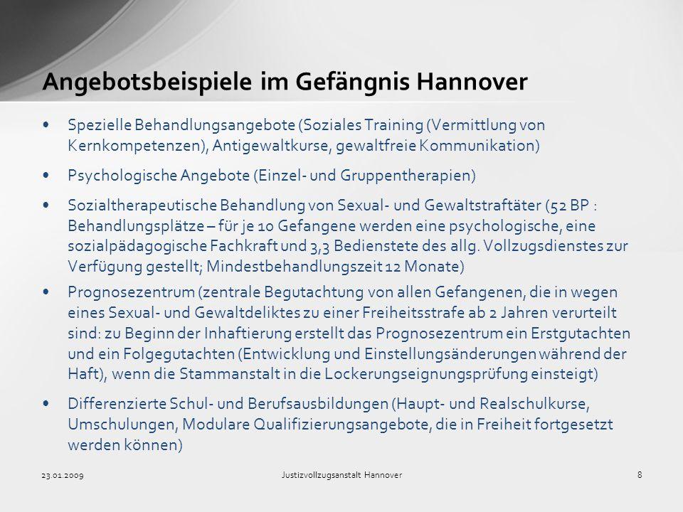 23.01.2009Justizvollzugsanstalt Hannover9 Probleme für ausländische Gefangene Das NJVollzG gilt gleichermaßen für alle Gefangenen, unabhängig von ihrer Herkunft oder Staatsangehörigkeit.