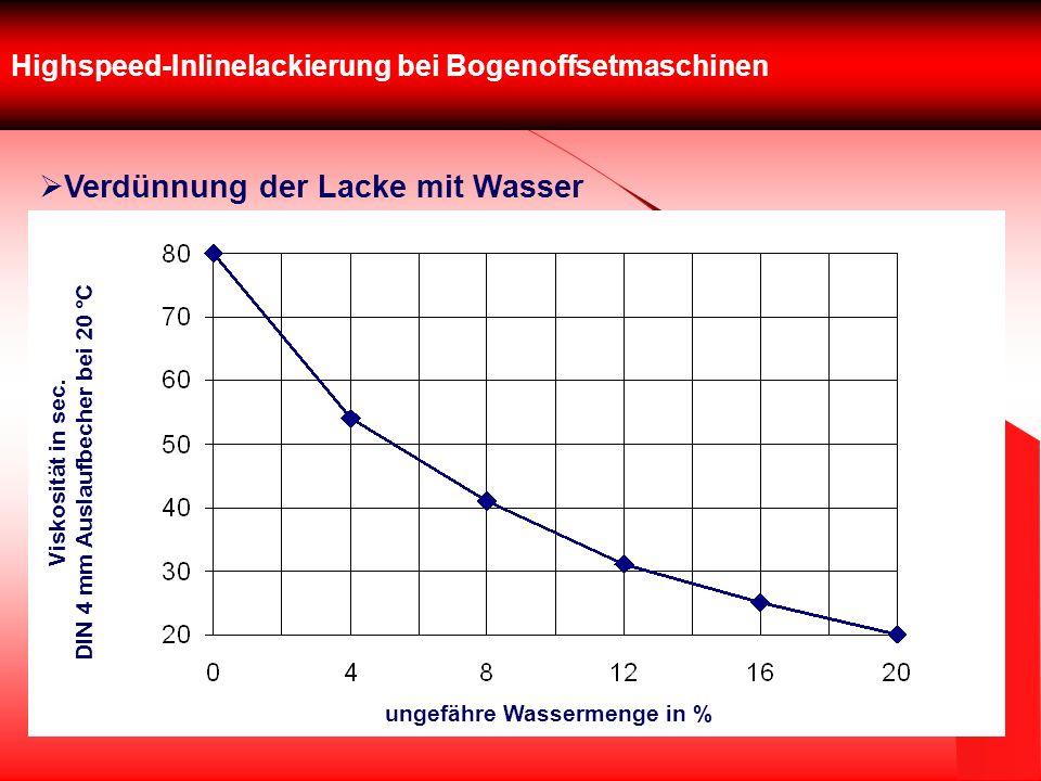 Highspeed-Inlinelackierung bei Bogenoffsetmaschinen Verdünnung der Lacke mit Wasser Viskosität in sec. DIN 4 mm Auslaufbecher bei 20 °C ungefähre Wass