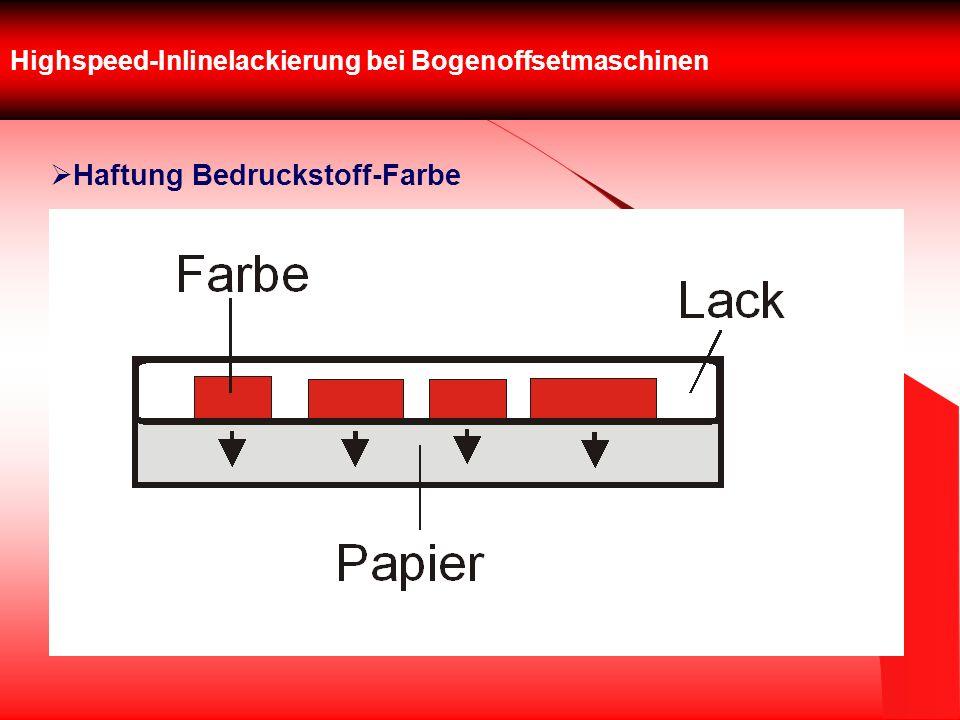 Highspeed-Inlinelackierung bei Bogenoffsetmaschinen Haftung Bedruckstoff-Farbe