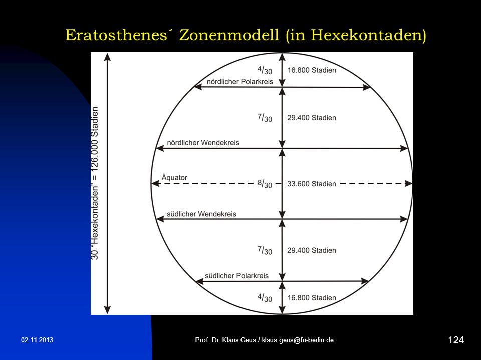 02.11.2013 124 Eratosthenes´ Zonenmodell (in Hexekontaden) Prof. Dr. Klaus Geus / klaus.geus@fu-berlin.de