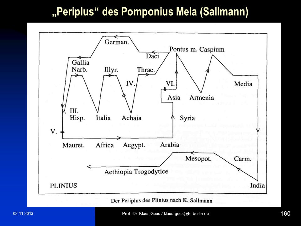 Periplus des Pomponius Mela (Sallmann) 02.11.2013Prof. Dr. Klaus Geus / klaus.geus@fu-berlin.de 160
