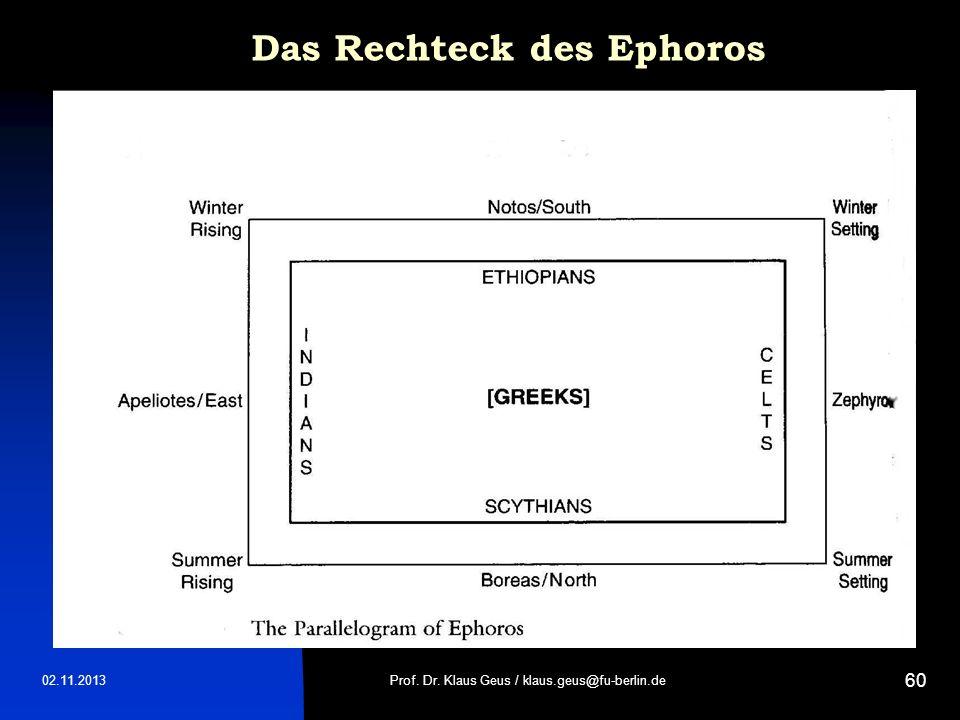02.11.2013 60 Das Rechteck des Ephoros Prof. Dr. Klaus Geus / klaus.geus@fu-berlin.de