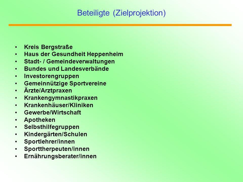 Beteiligte (Zielprojektion) Kreis Bergstraße Haus der Gesundheit Heppenheim Stadt- / Gemeindeverwaltungen Bundes und Landesverbände Investorengruppen