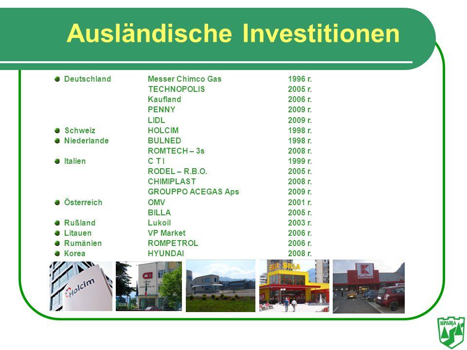 Ausländische Investitionen DeutschlandMesser Chimco Gas 1996 г. TECHNOPOLIS2005 г. Kaufland2006 г. PENNY2009 г. LIDL2009 г. Schweiz HOLCIM 1998 г. Nie