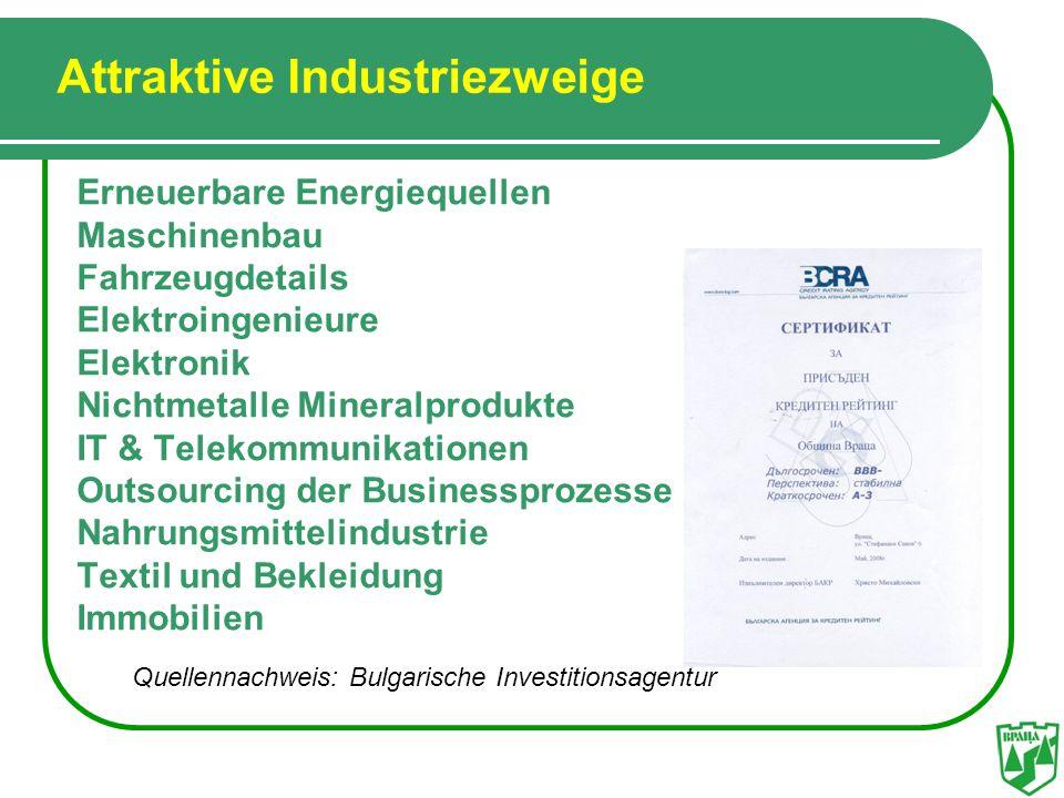 Attraktive Industriezweige Erneuerbare Energiequellen Maschinenbau Fahrzeugdetails Elektroingenieure Еlektronik Nichtmetalle Mineralprodukte IT & Тele