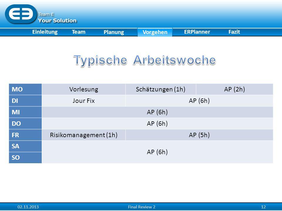 02.11.2013Final Review 212 MOVorlesungSchätzungen (1h)AP (2h) DIJour FixAP (6h) MIAP (6h) DOAP (6h) FRRisikomanagement (1h)AP (5h) SA AP (6h) SO
