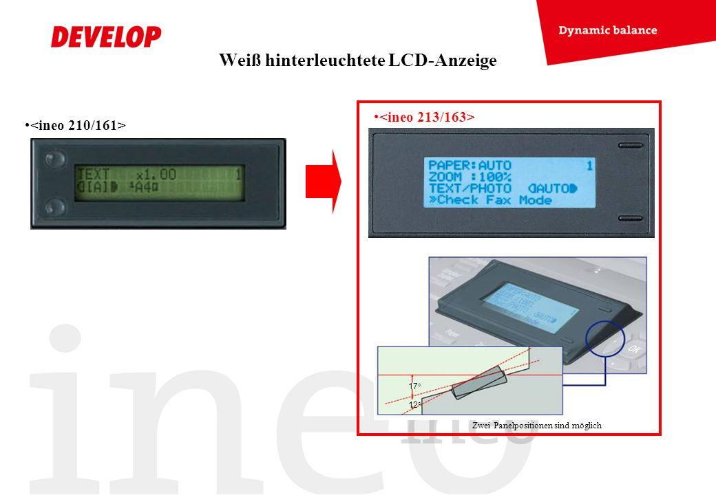 Weiß hinterleuchtete LCD-Anzeige Zwei Panelpositionen sind möglich 17 12