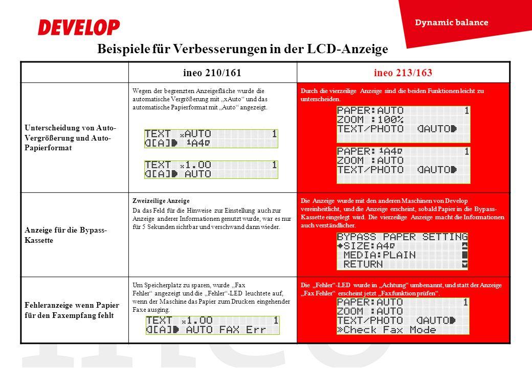 Beispiele für Verbesserungen in der LCD-Anzeige ineo 210/161ineo 213/163 Unterscheidung von Auto- Vergrößerung und Auto- Papierformat Wegen der begren