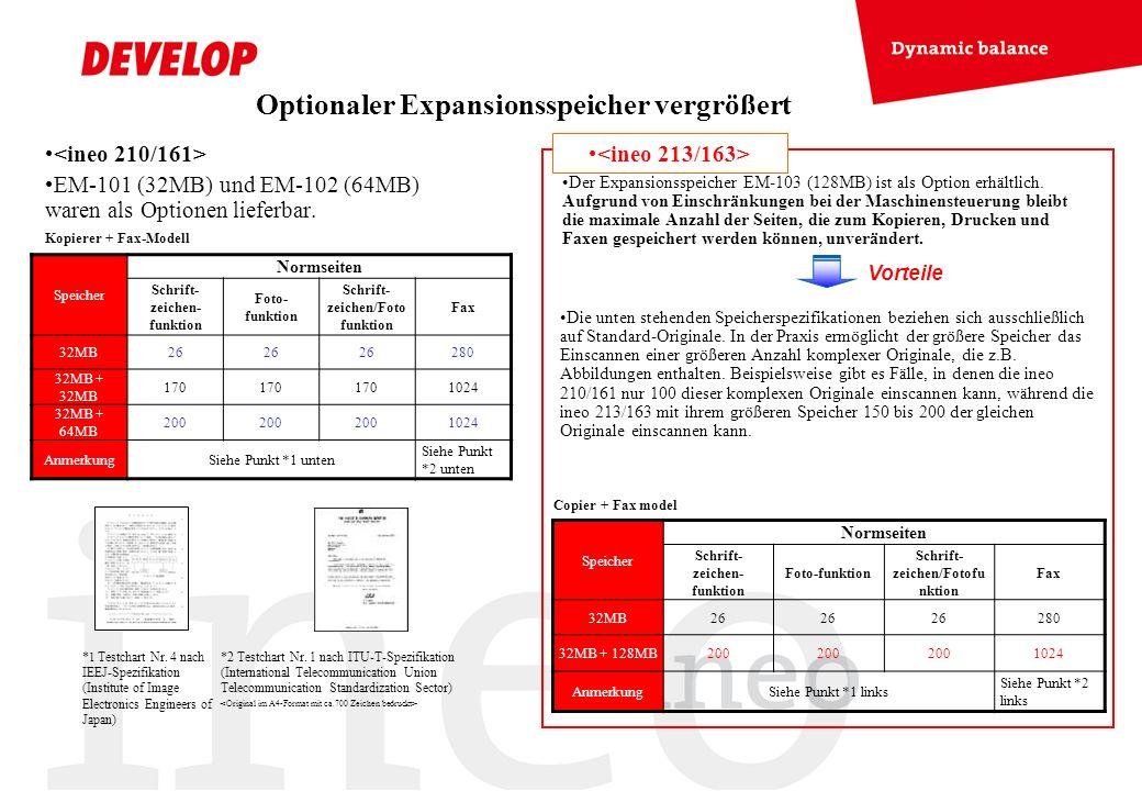 Optionaler Expansionsspeicher vergrößert EM-101 (32MB) und EM-102 (64MB) waren als Optionen lieferbar. Speicher Normseiten Schrift- zeichen- funktion