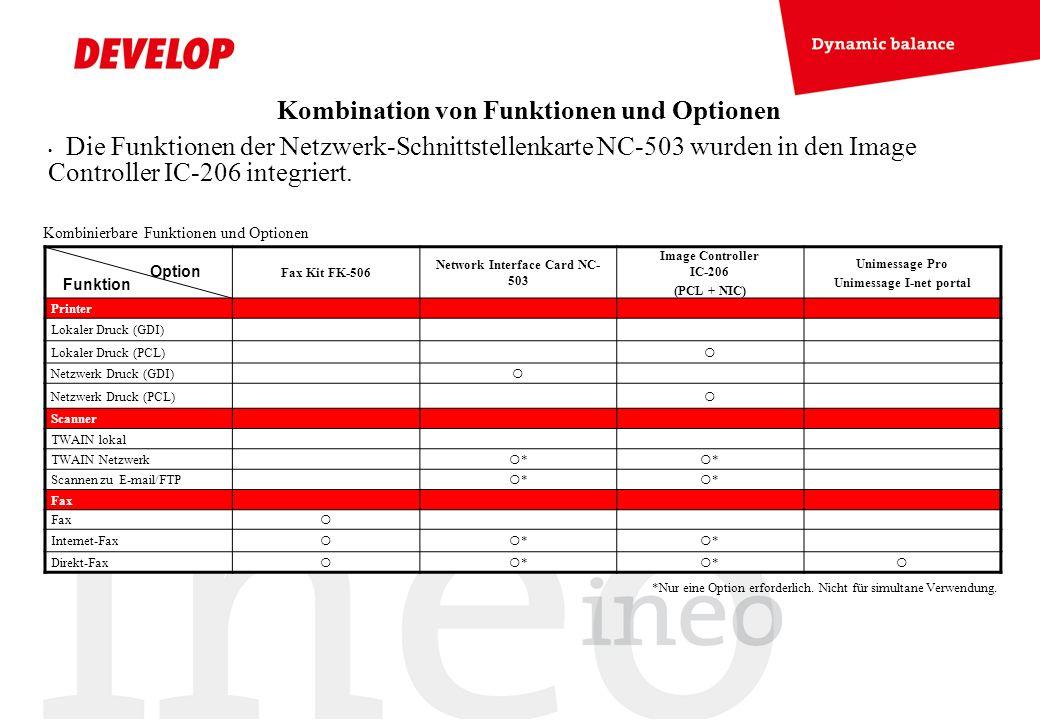 Kombination von Funktionen und Optionen Die Funktionen der Netzwerk-Schnittstellenkarte NC-503 wurden in den Image Controller IC-206 integriert. Fax K