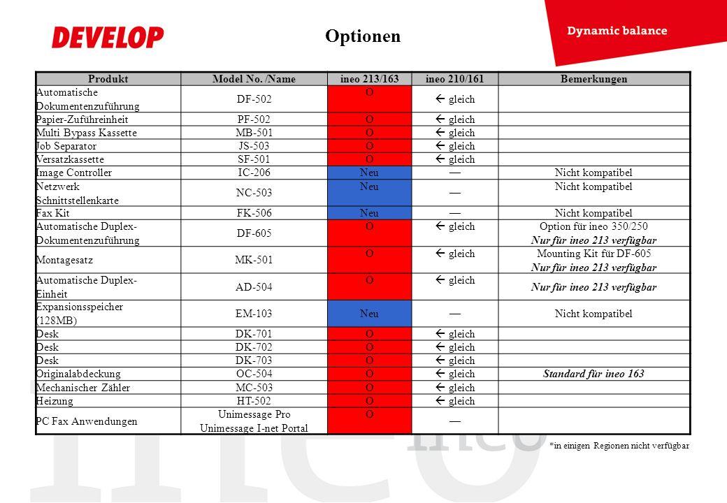 Optionen *in einigen Regionen nicht verfügbar ProduktModel No. /Nameineo 213/163ineo 210/161Bemerkungen Automatische Dokumentenzuführung DF-502 O glei