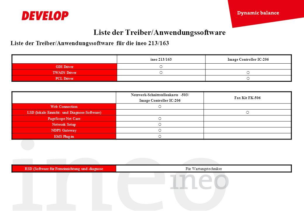 Liste der Treiber/Anwendungssoftware Netzwerk-Schnittstellenkarte -503/ Image Controller IC-206 Fax Kit FK-506 Web Connection LSD (lokale Einricht- un