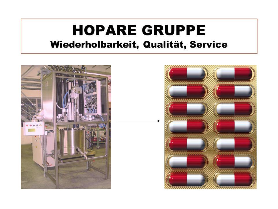 HOPARE GRUPPE Wiederholbarkeit, Qualität, Service