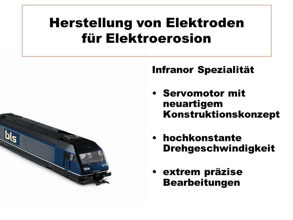 Infranor Spezialität Servomotor mit neuartigem Konstruktionskonzept hochkonstante Drehgeschwindigkeit extrem präzise Bearbeitungen Herstellung von Ele