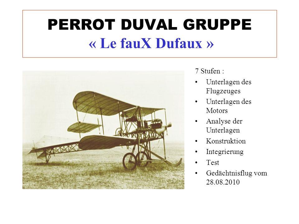 7 Stufen : Unterlagen des Flugzeuges Unterlagen des Motors Analyse der Unterlagen Konstruktion Integrierung Test Gedächtnisflug vom 28.08.2010 PERROT