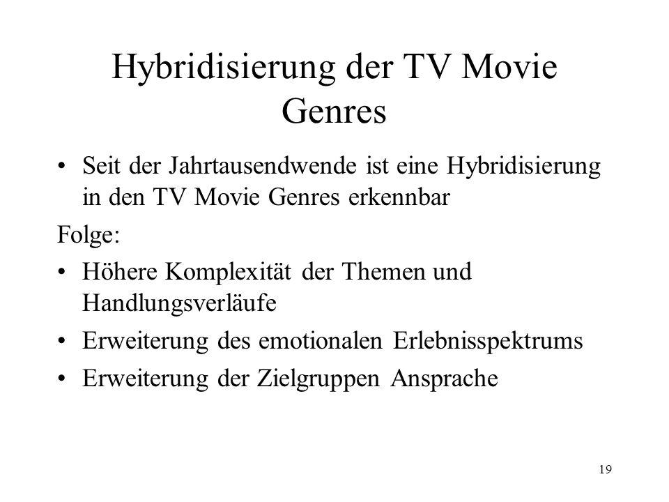 20 Hybridisierung und Emotionsmix Strategie: Optimierung der Emotionalisierung Mischung unterschiedlicher Genres in TV Movies: - Liebeskomödie - Monster- und Mamifilm - Melodram und Katastrophenfilm - Liebes- und Politfilm Das Biest vom Bodensee Monster und Mamifilm