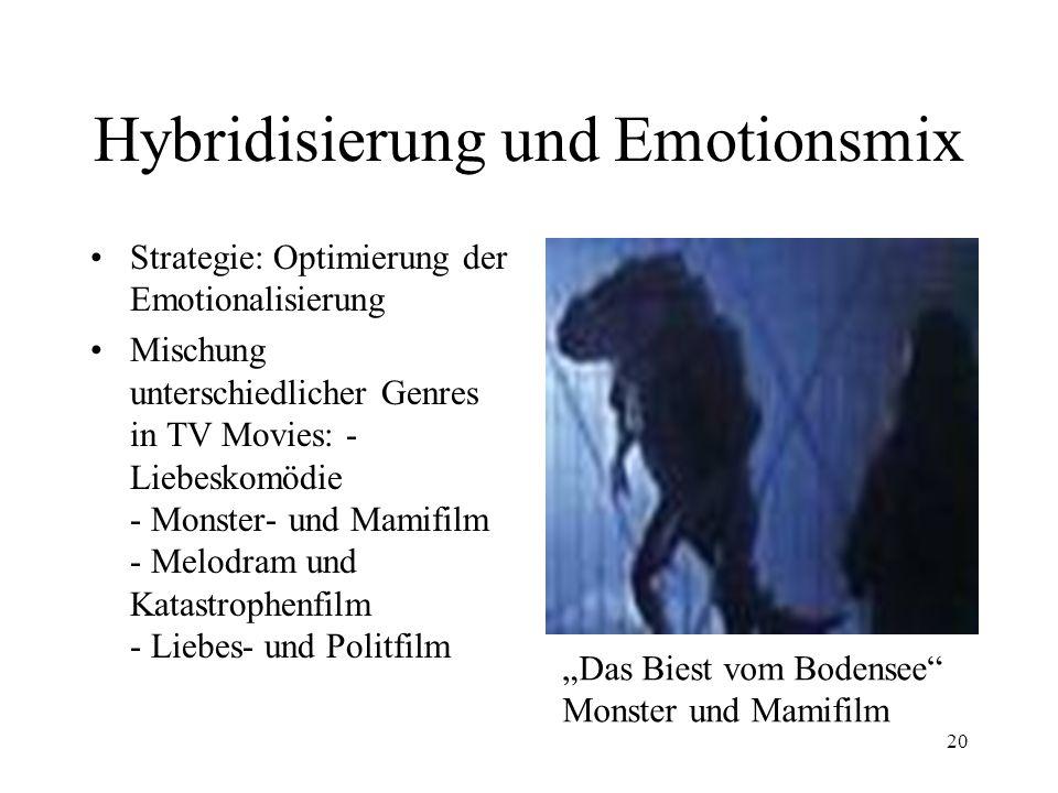 21 Emotionalisierungs-Strategien Special Effects werden durch Emotionale Szenen ergänzt (Emotion Dressing) Historische Ereignisse (Dresden) und Katastrophen (Tarragona) als persönliche Einzelschicksale erzählt Reduktion der Komplexität auf das Täter-Opfer Schema Tarragona (RTL)