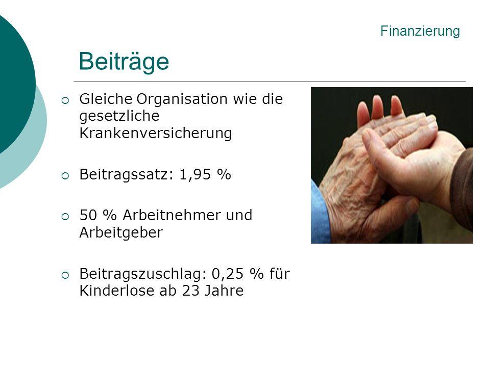 Beiträge Gleiche Organisation wie die gesetzliche Krankenversicherung Beitragssatz: 1,95 % 50 % Arbeitnehmer und Arbeitgeber Beitragszuschlag: 0,25 %