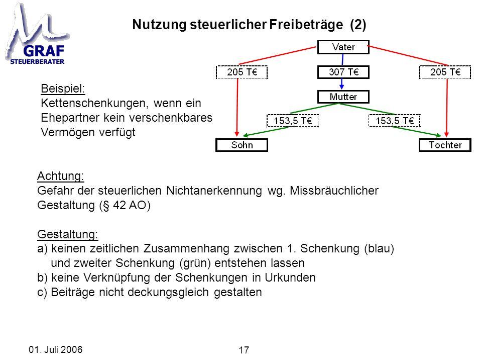 17 01. Juli 2006 Achtung: Gefahr der steuerlichen Nichtanerkennung wg. Missbräuchlicher Gestaltung (§ 42 AO) Gestaltung: a) keinen zeitlichen Zusammen