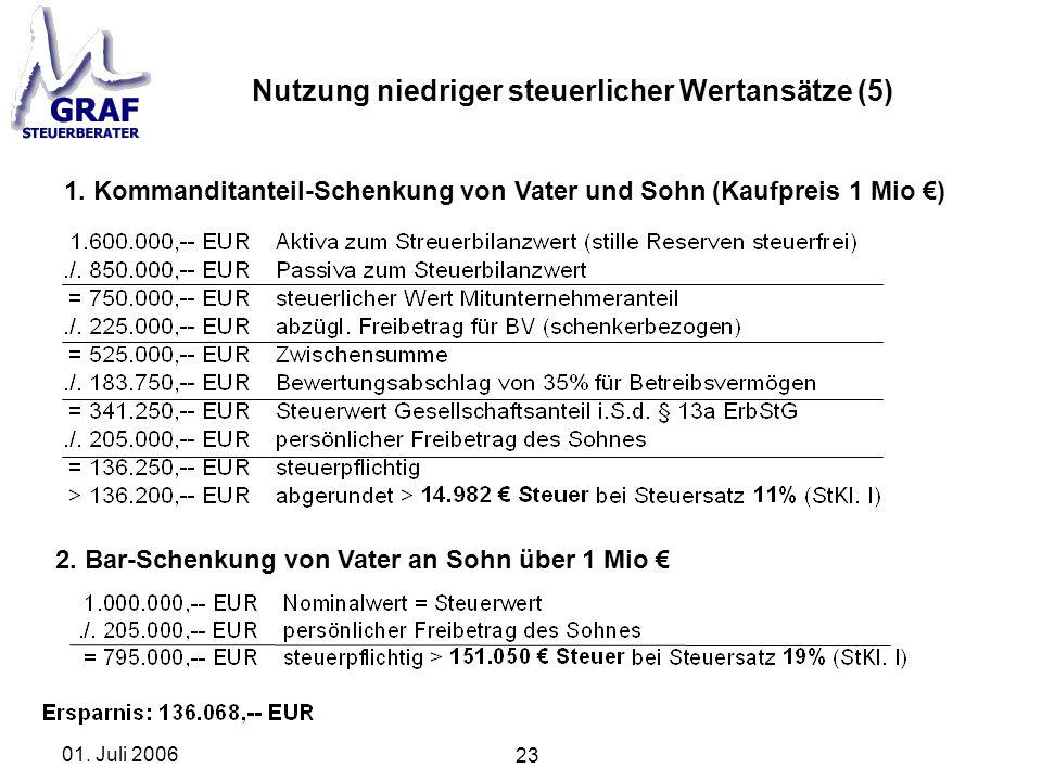 23 01. Juli 2006 1. Kommanditanteil-Schenkung von Vater und Sohn (Kaufpreis 1 Mio ) 2. Bar-Schenkung von Vater an Sohn über 1 Mio Nutzung niedriger st