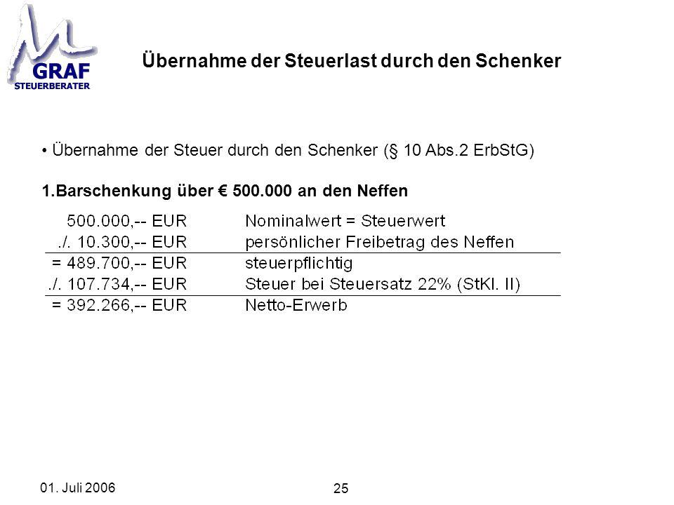 25 01. Juli 2006 Übernahme der Steuerlast durch den Schenker Übernahme der Steuer durch den Schenker (§ 10 Abs.2 ErbStG) 1.Barschenkung über 500.000 a