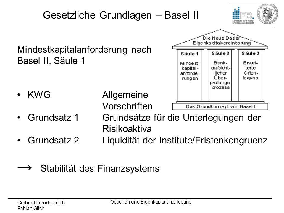 Gerhard Freudenreich Fabian Gilch Optionen und Eigenkapitalunterlegung Gesetzliche Grundlagen – Basel II Mindestkapitalanforderung nach Basel II, Säul