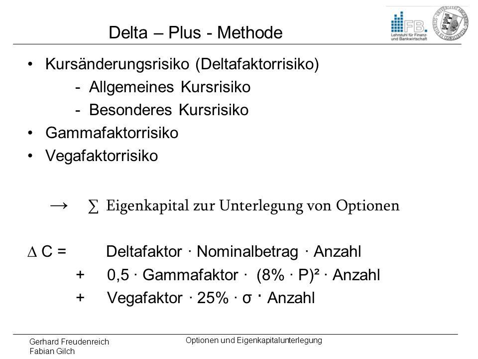 Gerhard Freudenreich Fabian Gilch Optionen und Eigenkapitalunterlegung Delta – Plus - Methode Kursänderungsrisiko (Deltafaktorrisiko) - Allgemeines Ku