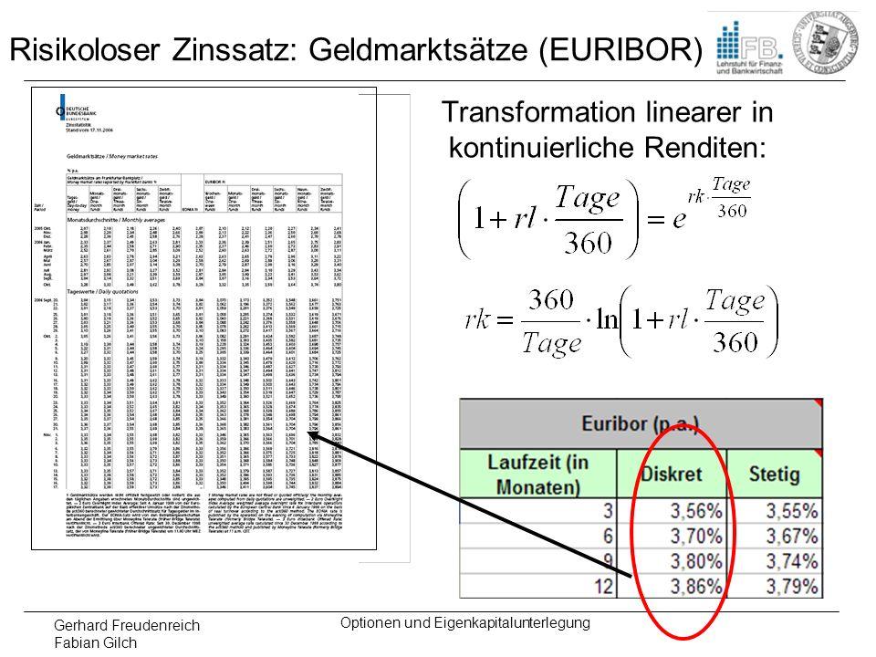 Gerhard Freudenreich Fabian Gilch Optionen und Eigenkapitalunterlegung Transformation linearer in kontinuierliche Renditen: Risikoloser Zinssatz: Geld