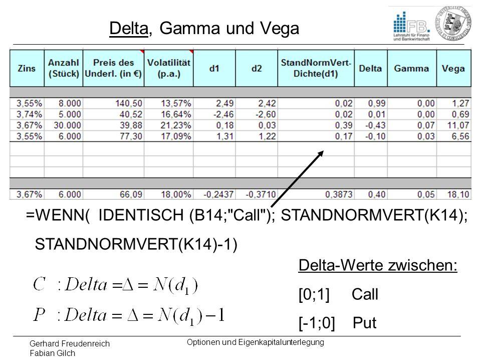Gerhard Freudenreich Fabian Gilch Optionen und Eigenkapitalunterlegung Delta, Gamma und Vega =WENN( IDENTISCH (B14;