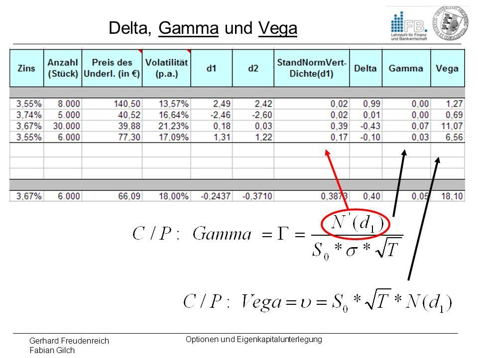 Gerhard Freudenreich Fabian Gilch Optionen und Eigenkapitalunterlegung Delta, Gamma und Vega
