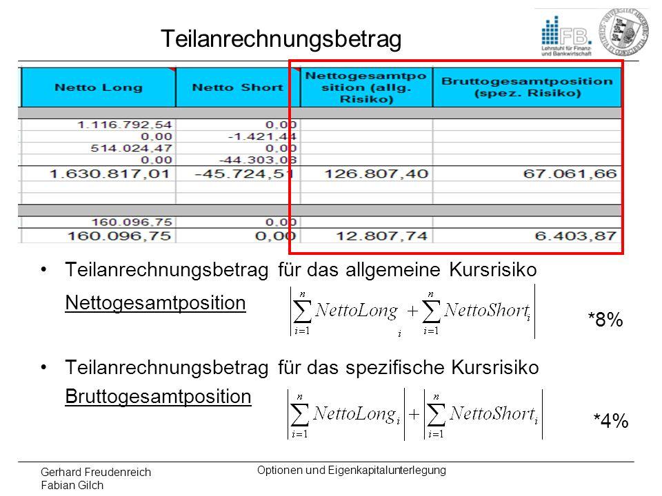 Gerhard Freudenreich Fabian Gilch Optionen und Eigenkapitalunterlegung Teilanrechnungsbetrag Teilanrechnungsbetrag für das allgemeine Kursrisiko Netto