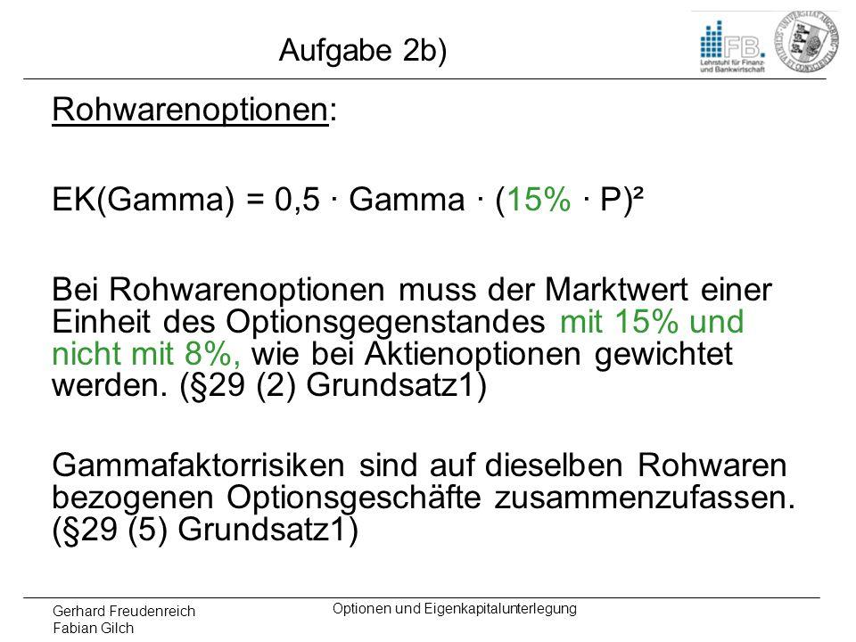 Gerhard Freudenreich Fabian Gilch Optionen und Eigenkapitalunterlegung Aufgabe 2b) Rohwarenoptionen: EK(Gamma) = 0,5 Gamma (15% P)² Bei Rohwarenoption