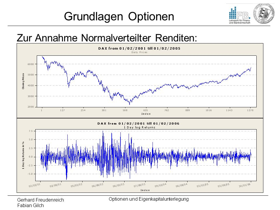 Gerhard Freudenreich Fabian Gilch Optionen und Eigenkapitalunterlegung Volatilität - VDAX VDAX® (Angstbarometer): DAX®-Volatilitätsindex, der die vom Terminmarkt zu erwartende Schwankungsbreite des DAX-Index für die nächsten 45 Tage angibt (am-Geld-Optionen).