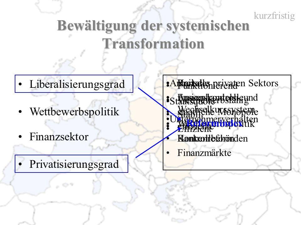 Liberalisierungsgrad Wettbewerbspolitik Bewältigung der systemischen Transformation kurzfristig Finanzsektor Privatisierungsgrad Preise Aussenhandels-
