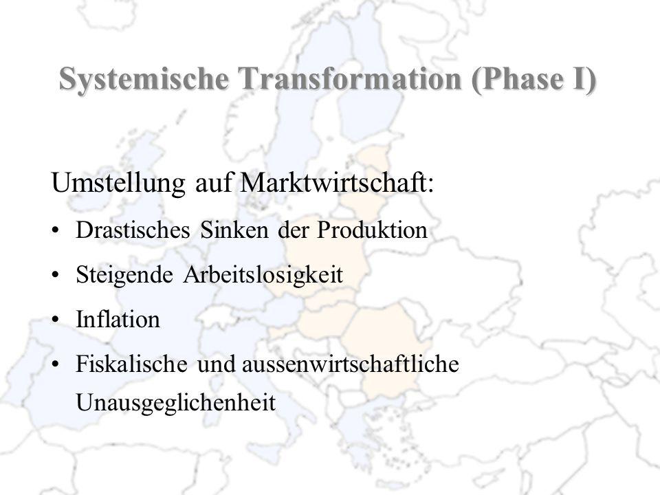 Systemische Transformation (Phase I) Umstellung auf Marktwirtschaft: Drastisches Sinken der Produktion Steigende Arbeitslosigkeit Inflation Fiskalisch