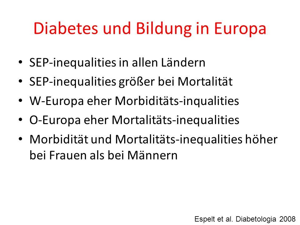 Diabetes und Bildung in Europa SEP-inequalities in allen Ländern SEP-inequalities größer bei Mortalität W-Europa eher Morbiditäts-inqualities O-Europa