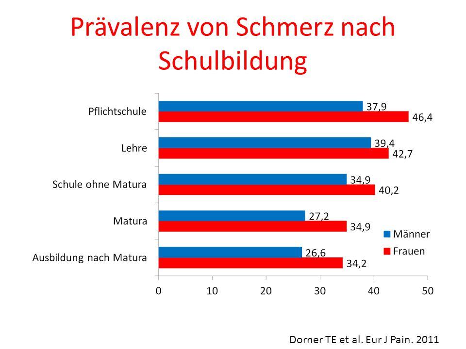 Prävalenz von Schmerz nach Schulbildung Dorner TE et al. Eur J Pain. 2011