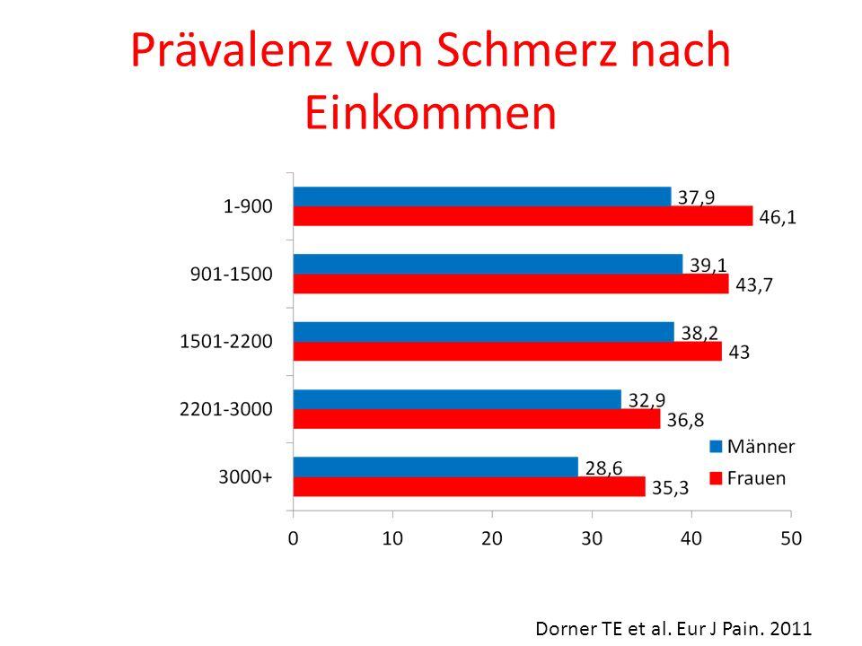 Prävalenz von Schmerz nach Einkommen Dorner TE et al. Eur J Pain. 2011