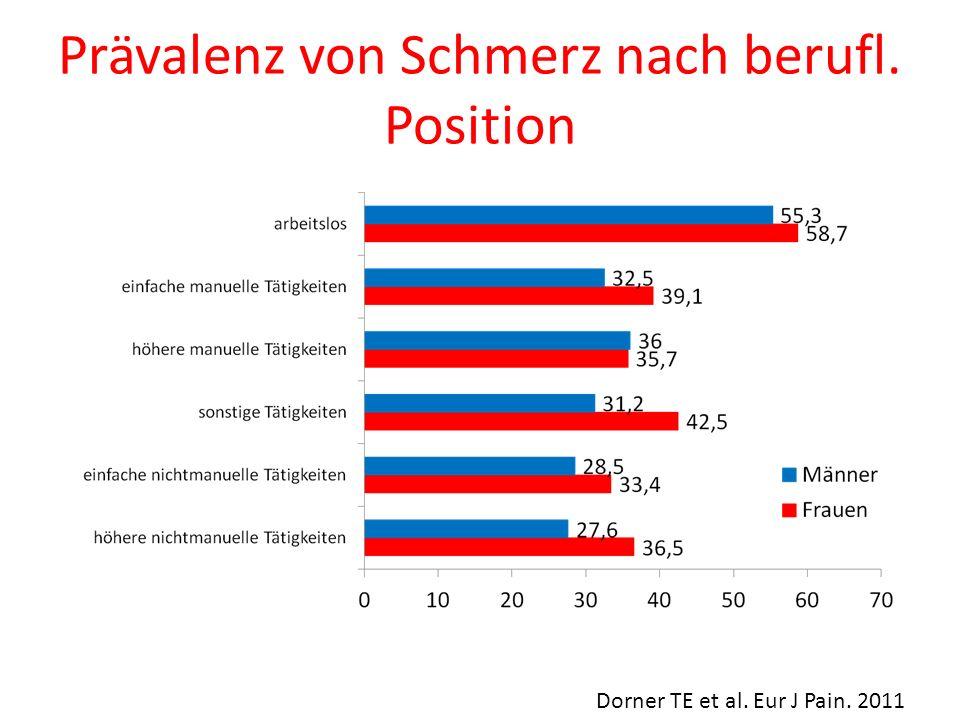 Prävalenz von Schmerz nach berufl. Position Dorner TE et al. Eur J Pain. 2011