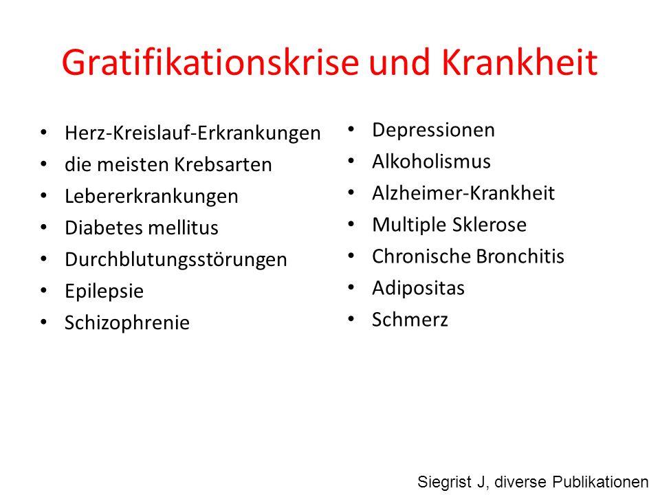 Gratifikationskrise und Krankheit Siegrist J, diverse Publikationen Herz-Kreislauf-Erkrankungen die meisten Krebsarten Lebererkrankungen Diabetes mell