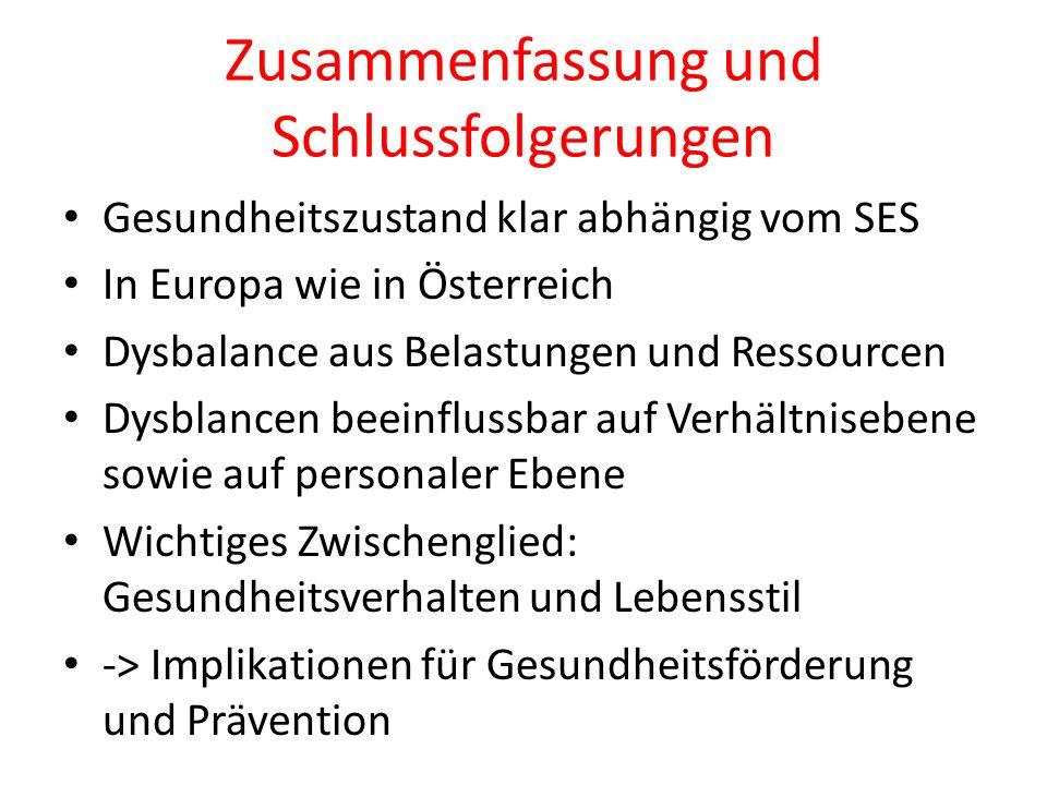Gesundheitszustand klar abhängig vom SES In Europa wie in Österreich Dysbalance aus Belastungen und Ressourcen Dysblancen beeinflussbar auf Verhältnis