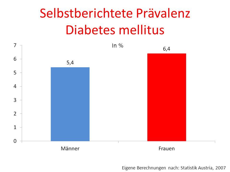 Selbstberichtete Prävalenz Diabetes mellitus In % Eigene Berechnungen nach: Statistik Austria, 2007