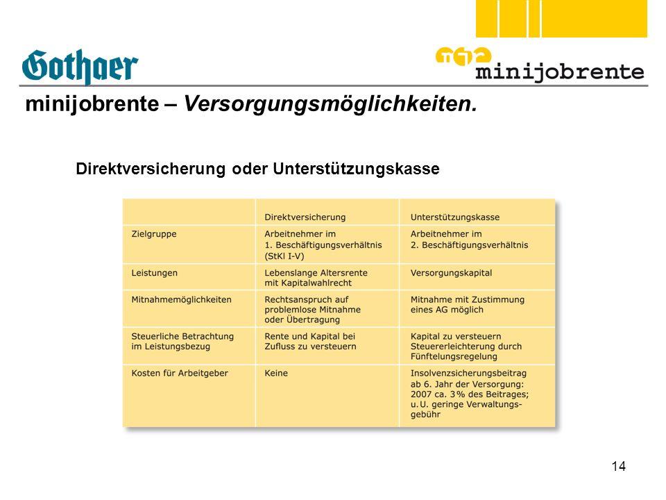 14 Direktversicherung oder Unterstützungskasse minijobrente – Versorgungsmöglichkeiten.