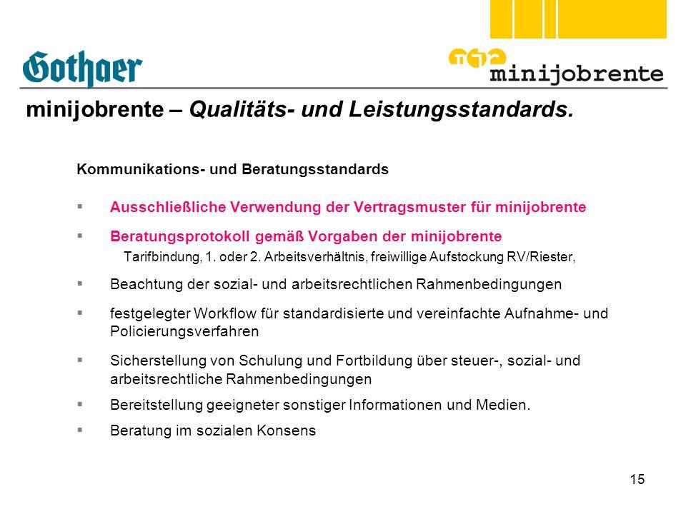 15 minijobrente – Qualitäts- und Leistungsstandards. Kommunikations- und Beratungsstandards Ausschließliche Verwendung der Vertragsmuster für minijobr