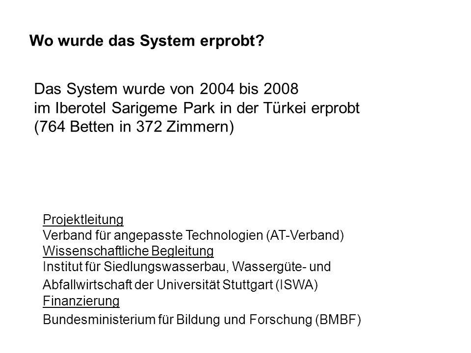 Wo wurde das System erprobt? Das System wurde von 2004 bis 2008 im Iberotel Sarigeme Park in der Türkei erprobt (764 Betten in 372 Zimmern) Projektlei