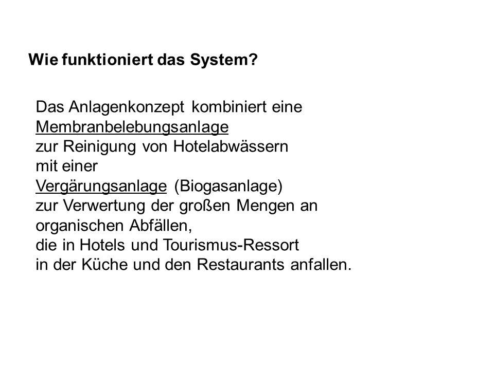 Der modulare Aufbau der Anlagen, d.h.