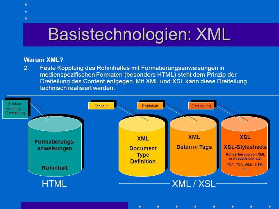 Basistechnologien: XML Warum XML? 2.Feste Kopplung des Rohinhaltes mit Formatierungsanweisungen in medienspezifischen Formaten (besonders HTML) steht