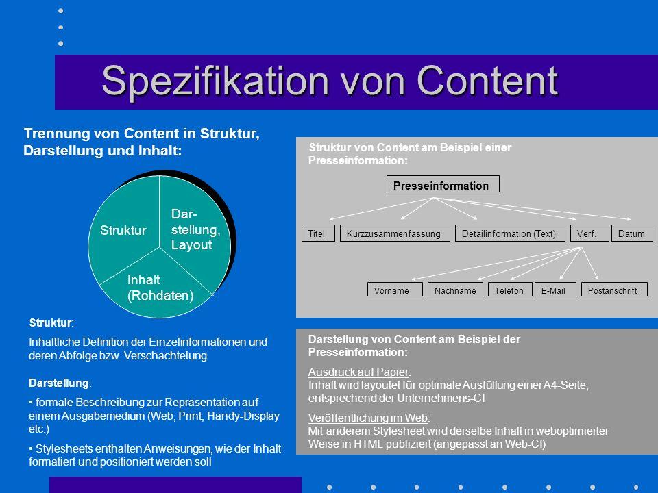Spezifikation von Content Dar- stellung, Layout Inhalt (Rohdaten) Struktur Trennung von Content in Struktur, Darstellung und Inhalt: Struktur von Cont